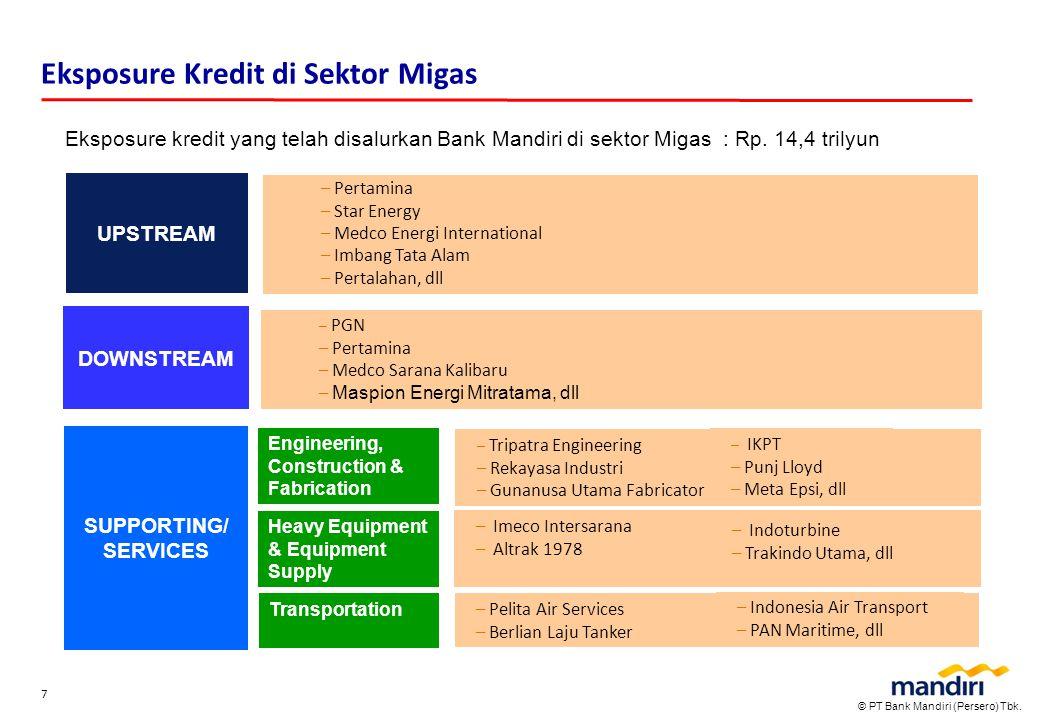 Eksposure Kredit di Sektor Migas
