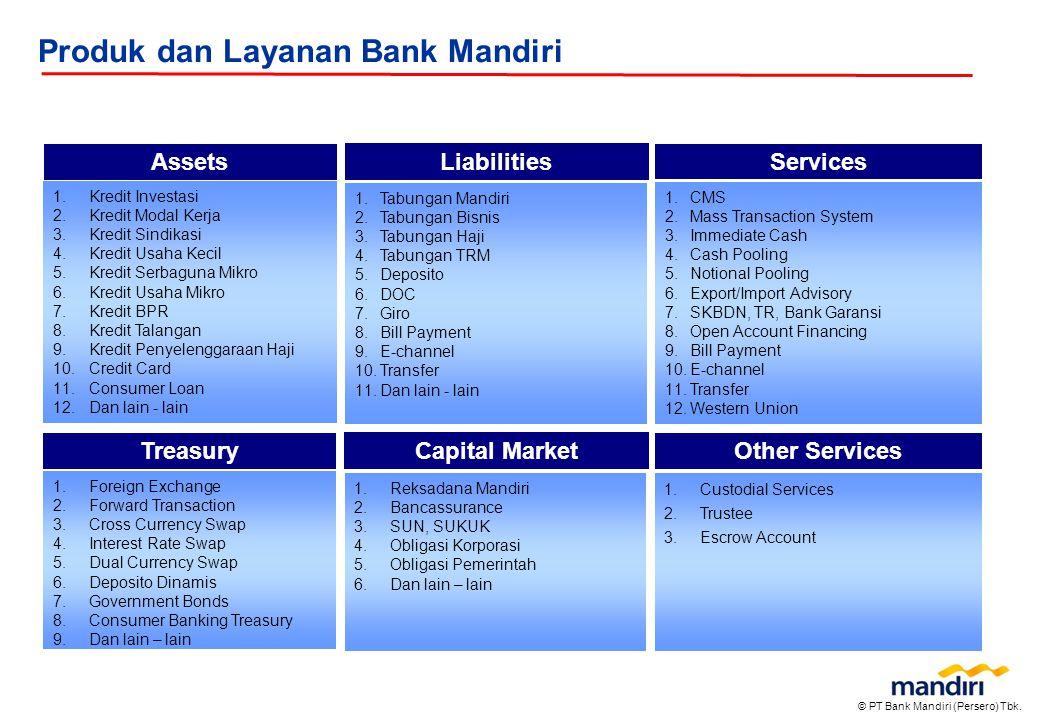 Produk dan Layanan Bank Mandiri