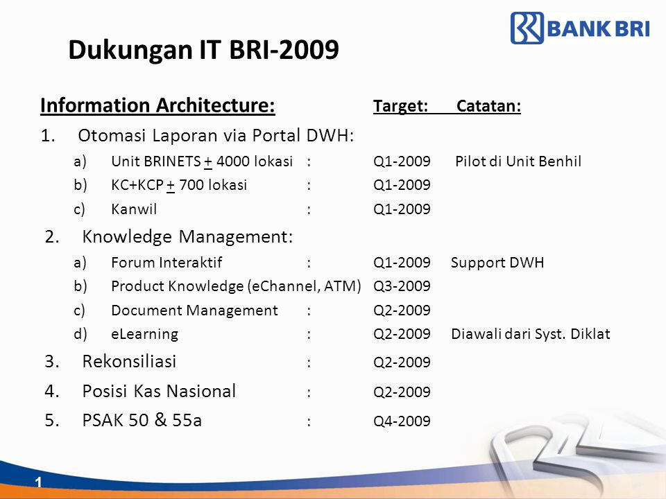 Dukungan IT BRI-2009 Information Architecture: Target: Catatan: