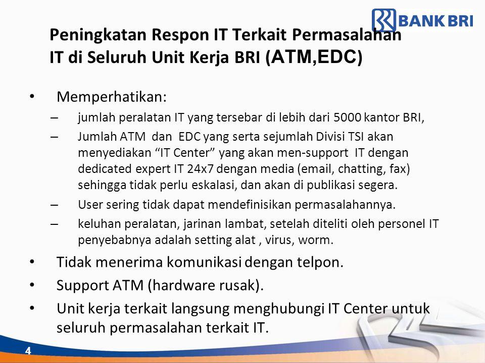 Peningkatan Respon IT Terkait Permasalahan IT di Seluruh Unit Kerja BRI (ATM,EDC)