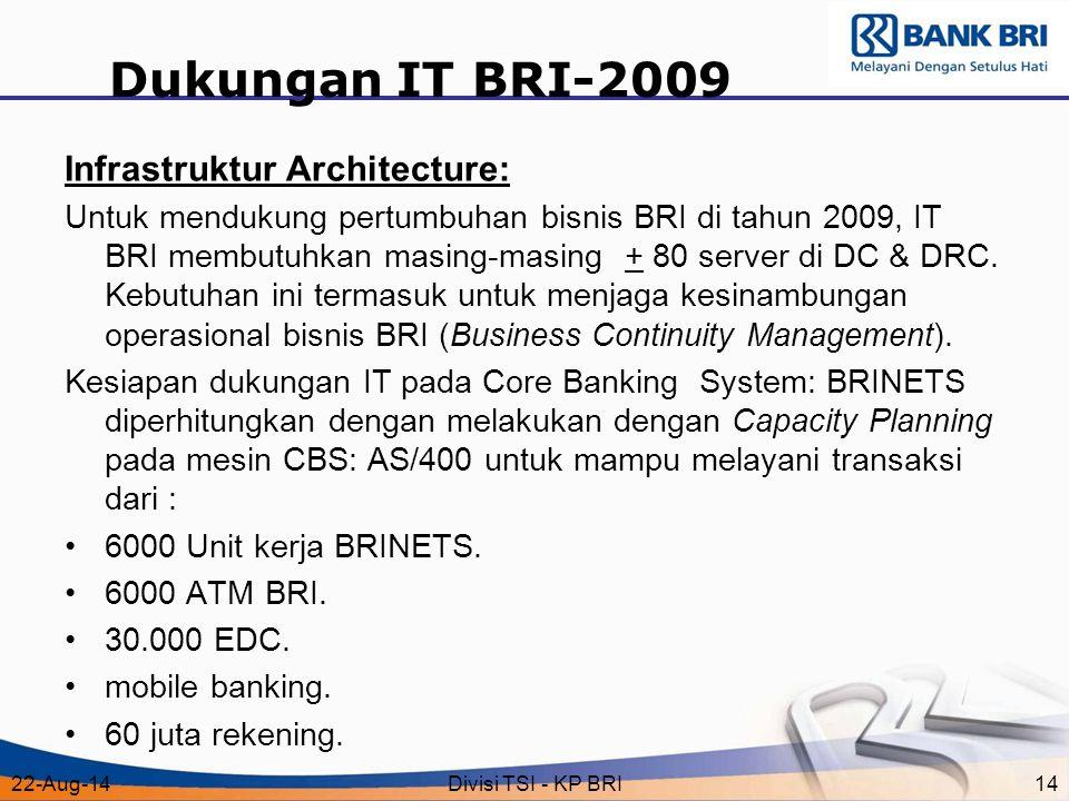 Dukungan IT BRI-2009 Infrastruktur Architecture: