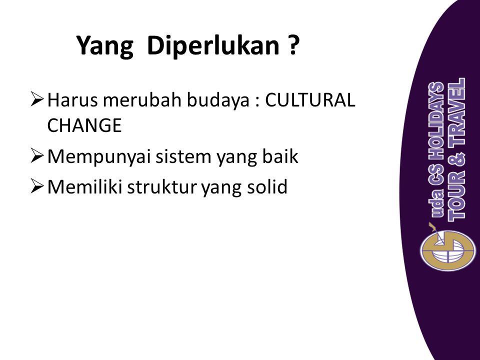 Yang Diperlukan Harus merubah budaya : CULTURAL CHANGE
