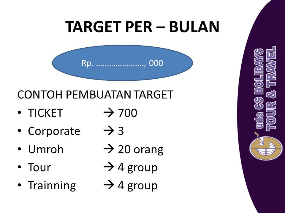 TARGET PER – BULAN CONTOH PEMBUATAN TARGET TICKET  700 Corporate  3