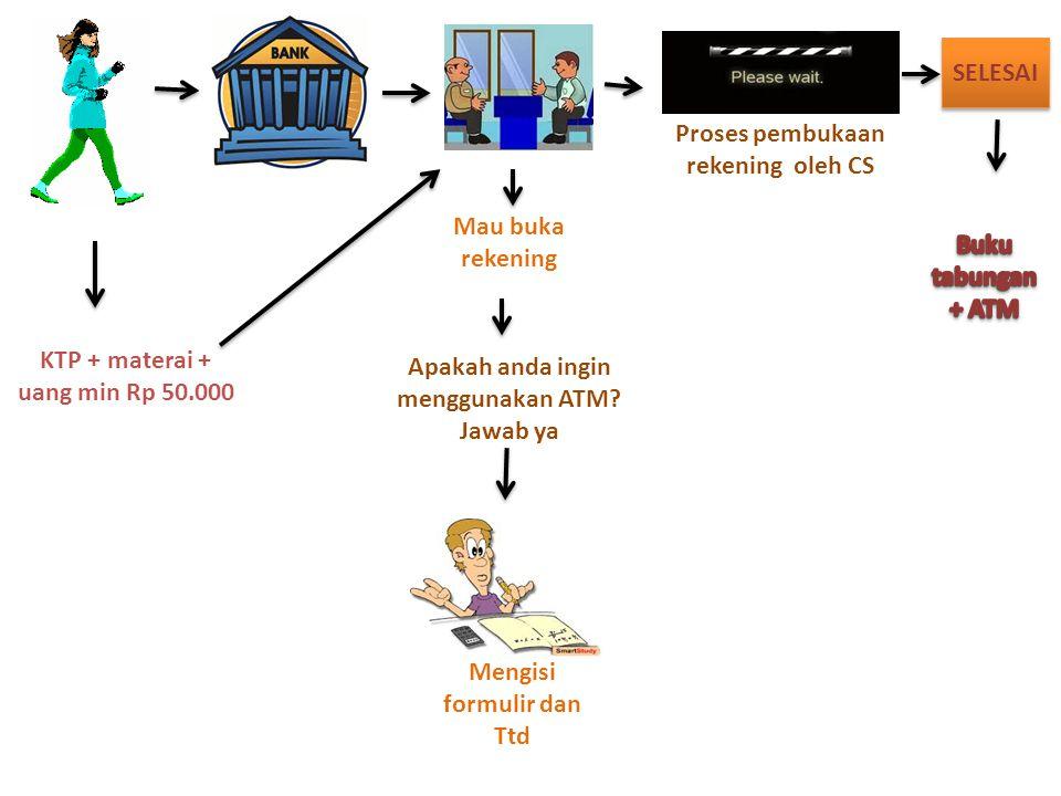 Proses pembukaan rekening oleh CS