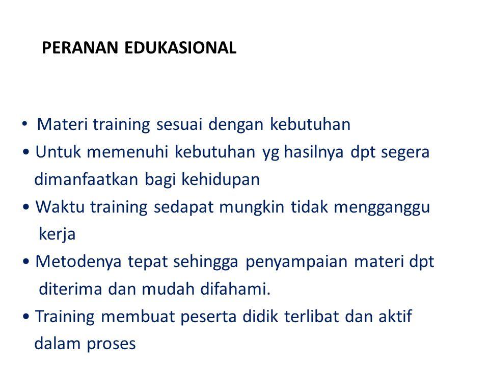 PERANAN EDUKASIONAL Materi training sesuai dengan kebutuhan. Untuk memenuhi kebutuhan yg hasilnya dpt segera.