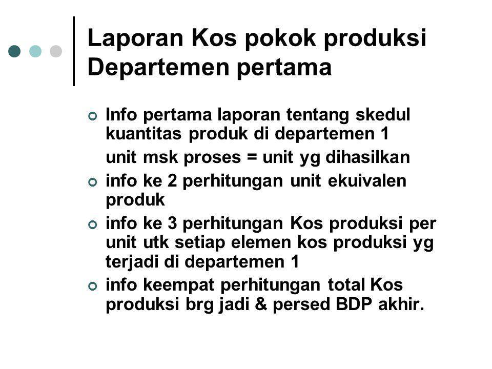 Laporan Kos pokok produksi Departemen pertama