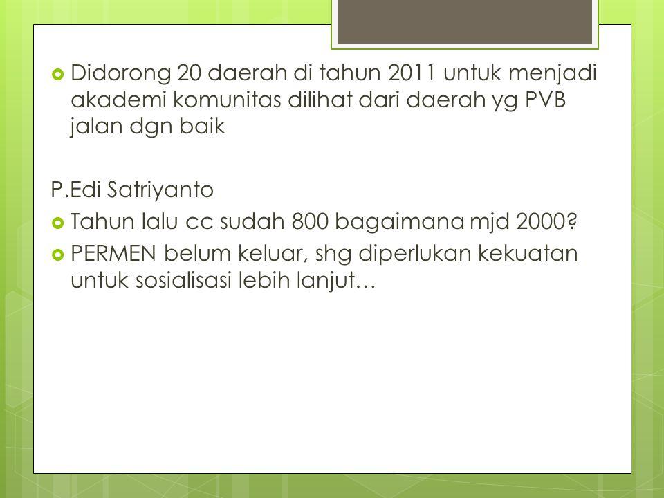 Didorong 20 daerah di tahun 2011 untuk menjadi akademi komunitas dilihat dari daerah yg PVB jalan dgn baik