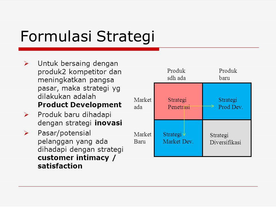 Formulasi Strategi Untuk bersaing dengan produk2 kompetitor dan meningkatkan pangsa pasar, maka strategi yg dilakukan adalah Product Development.