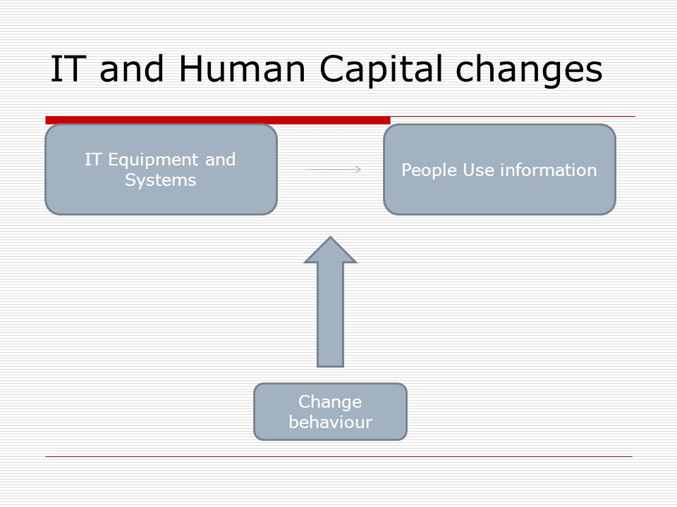 IT and Human Capital changes