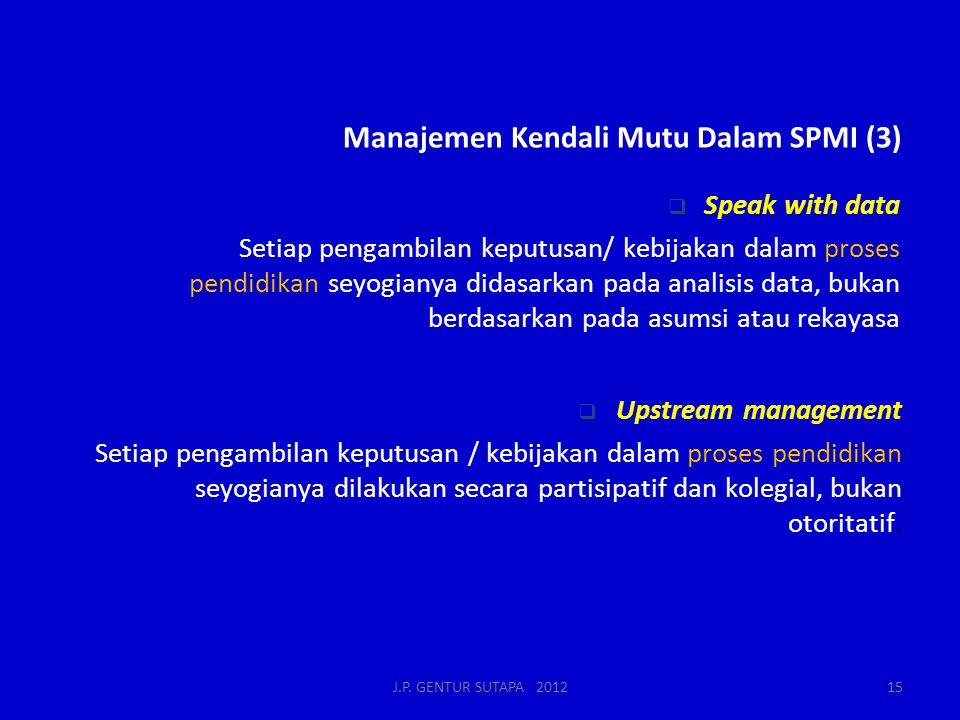 Manajemen Kendali Mutu Dalam SPMI (3)