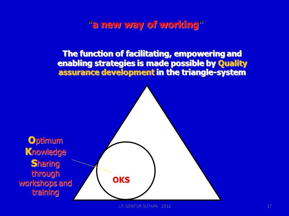 Optimum Knowledge Sharing through workshops and training