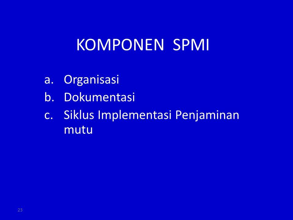 Organisasi Dokumentasi Siklus Implementasi Penjaminan mutu