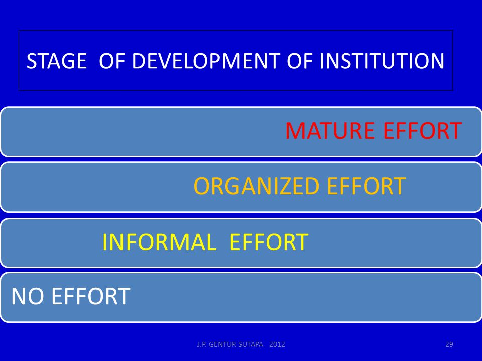STAGE OF DEVELOPMENT OF INSTITUTION