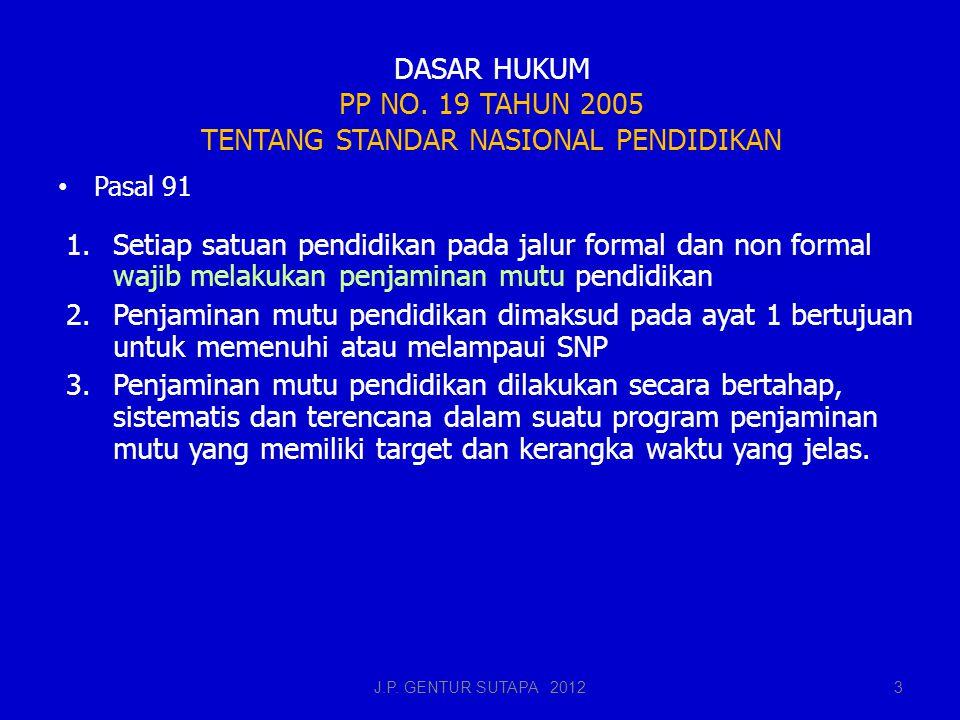 DASAR HUKUM PP NO. 19 TAHUN 2005 TENTANG STANDAR NASIONAL PENDIDIKAN