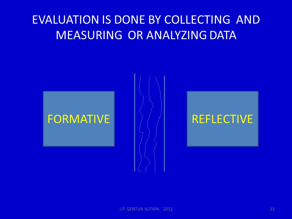 EVALUATION IS DONE BY COLLECTING AND MEASURING OR ANALYZING DATA