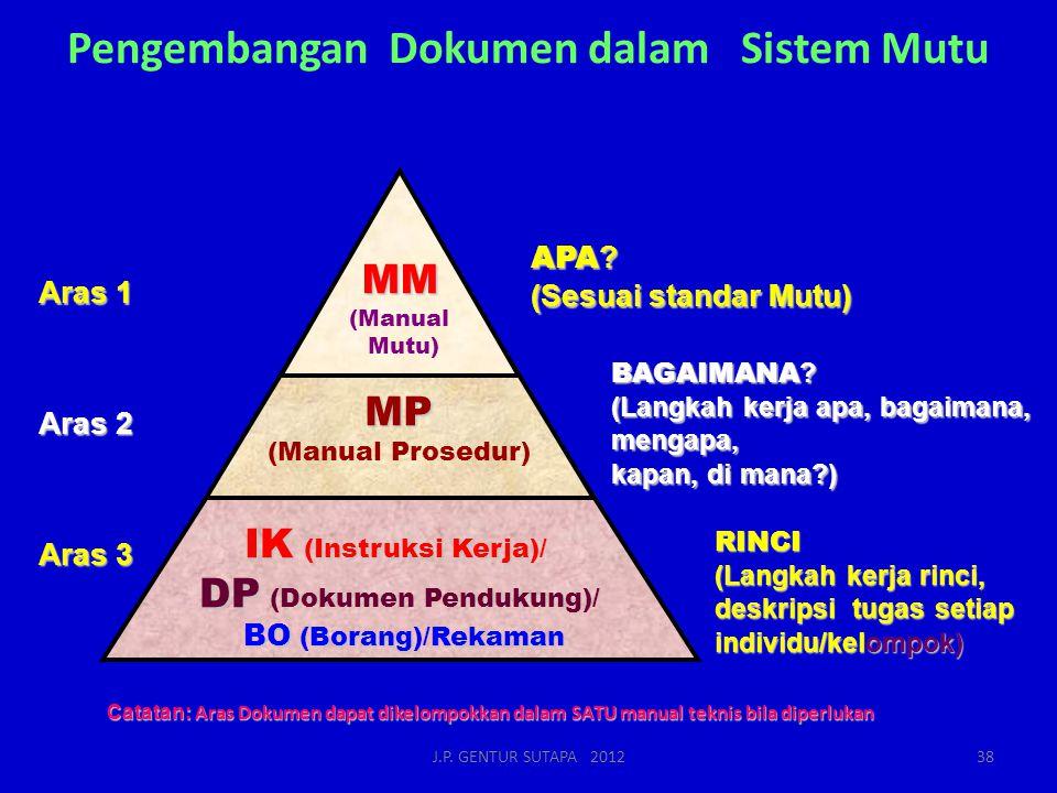 Pengembangan Dokumen dalam Sistem Mutu