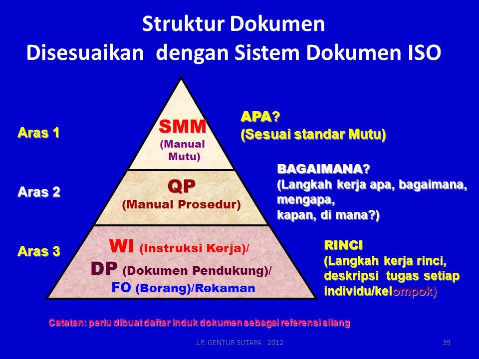 Disesuaikan dengan Sistem Dokumen ISO
