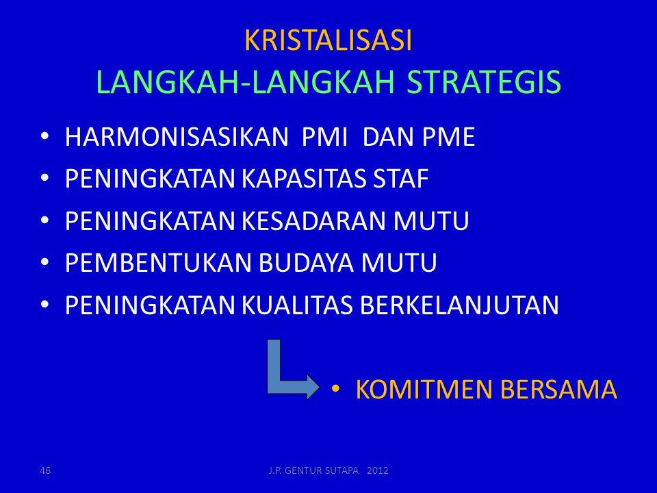 KRISTALISASI LANGKAH-LANGKAH STRATEGIS