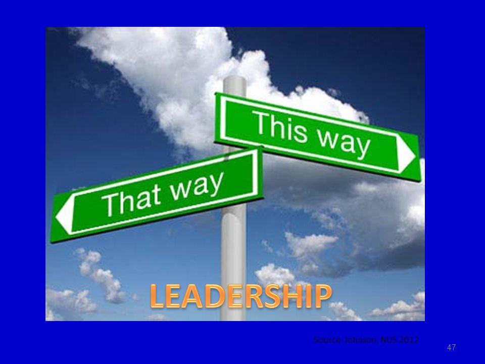 LEADERSHIP Source: Johnson, NUS 2012