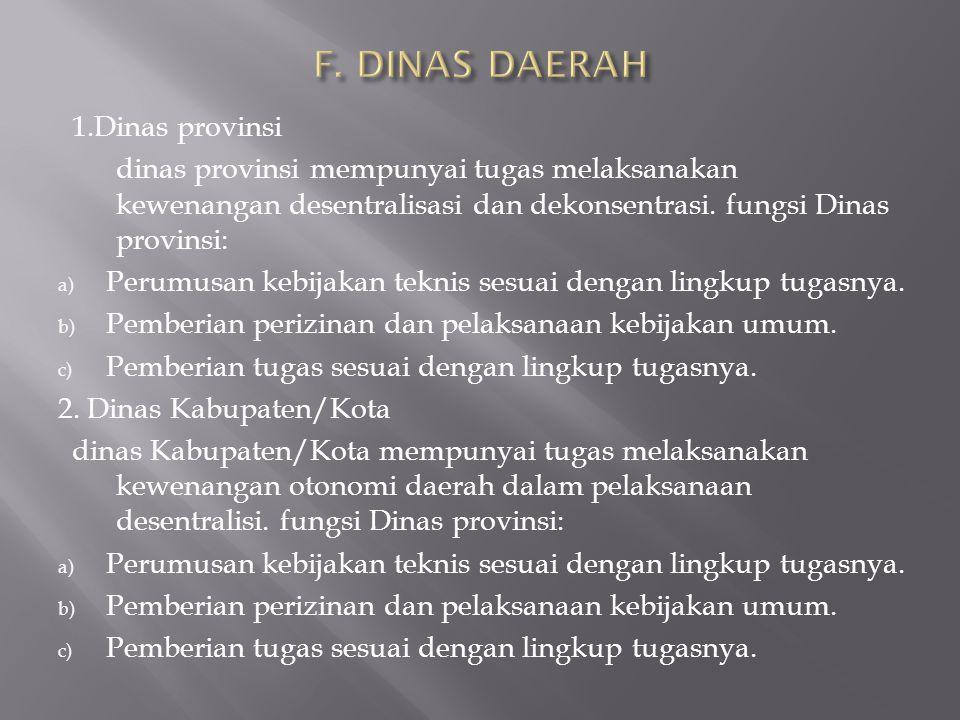 F. DINAS DAERAH 1.Dinas provinsi