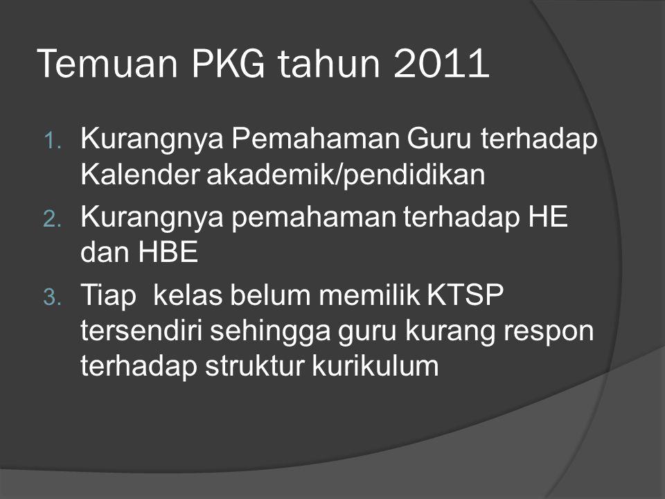Temuan PKG tahun 2011 Kurangnya Pemahaman Guru terhadap Kalender akademik/pendidikan. Kurangnya pemahaman terhadap HE dan HBE.