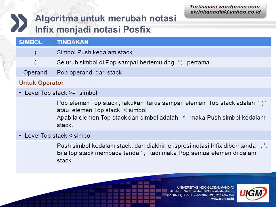 Algoritma untuk merubah notasi Infix menjadi notasi Posfix