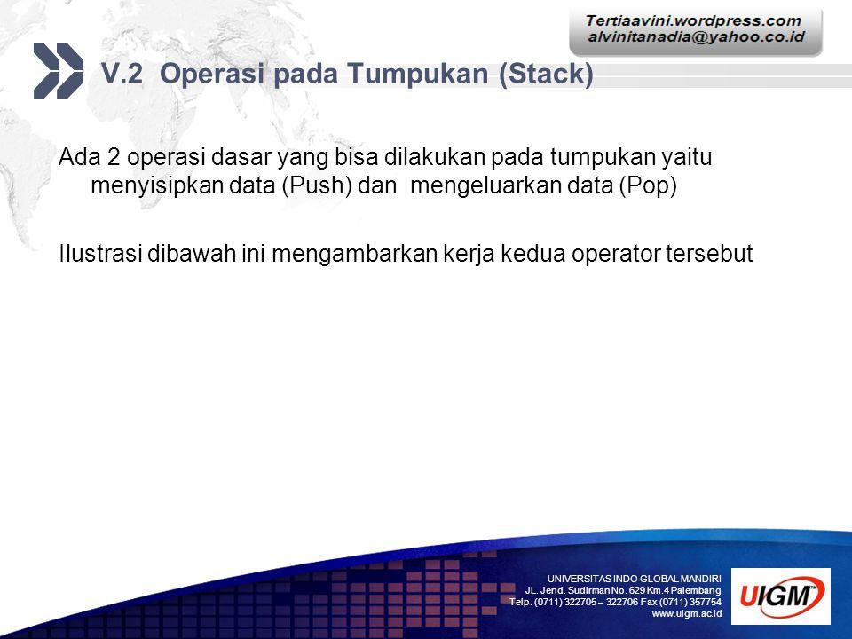 V.2 Operasi pada Tumpukan (Stack)