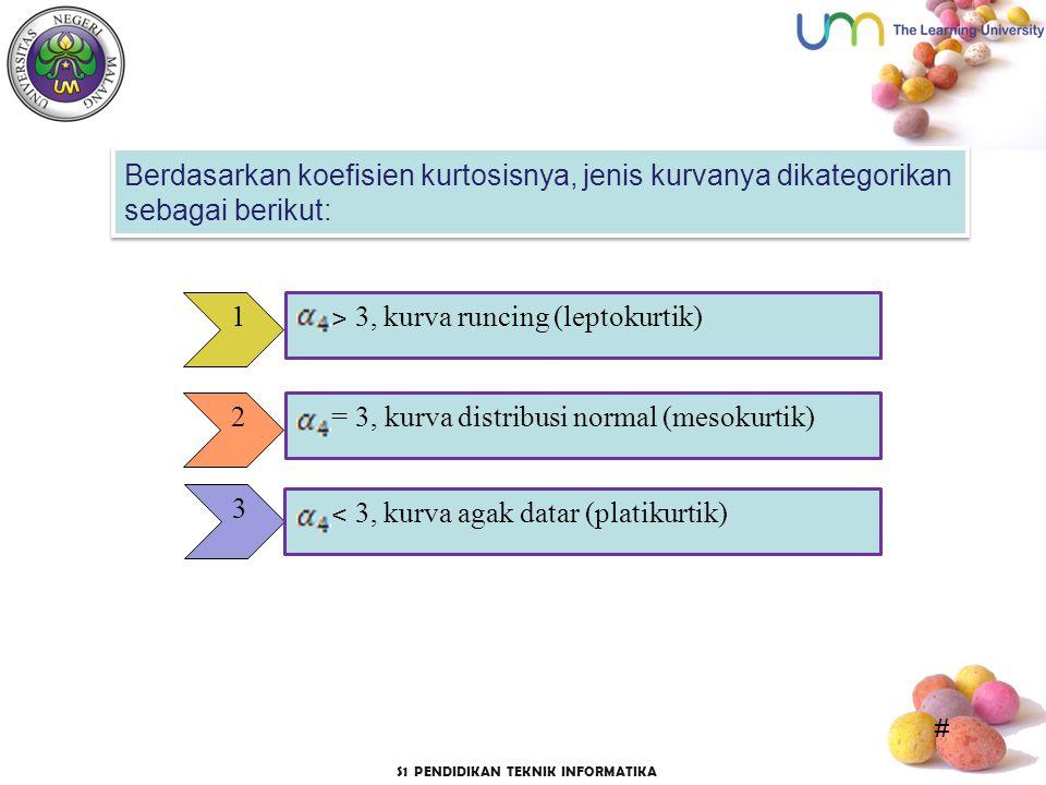 Berdasarkan koefisien kurtosisnya, jenis kurvanya dikategorikan sebagai berikut: