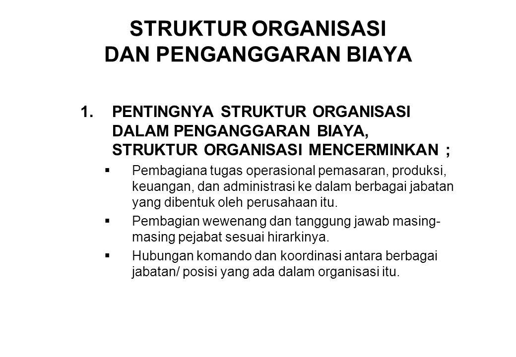 STRUKTUR ORGANISASI DAN PENGANGGARAN BIAYA