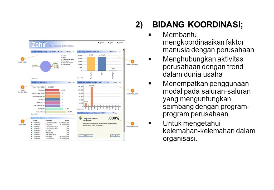 BIDANG KOORDINASI; Membantu mengkoordinasikan faktor manusia dengan perusahaan. Menghubungkan aktivitas perusahaan dengan trend dalam dunia usaha.