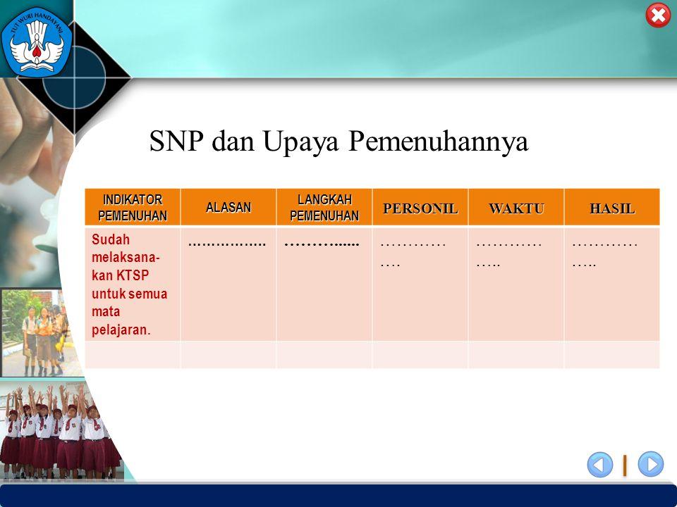 SNP dan Upaya Pemenuhannya