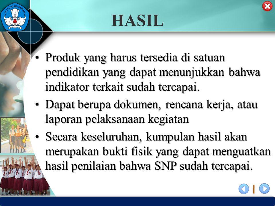 HASIL Produk yang harus tersedia di satuan pendidikan yang dapat menunjukkan bahwa indikator terkait sudah tercapai.