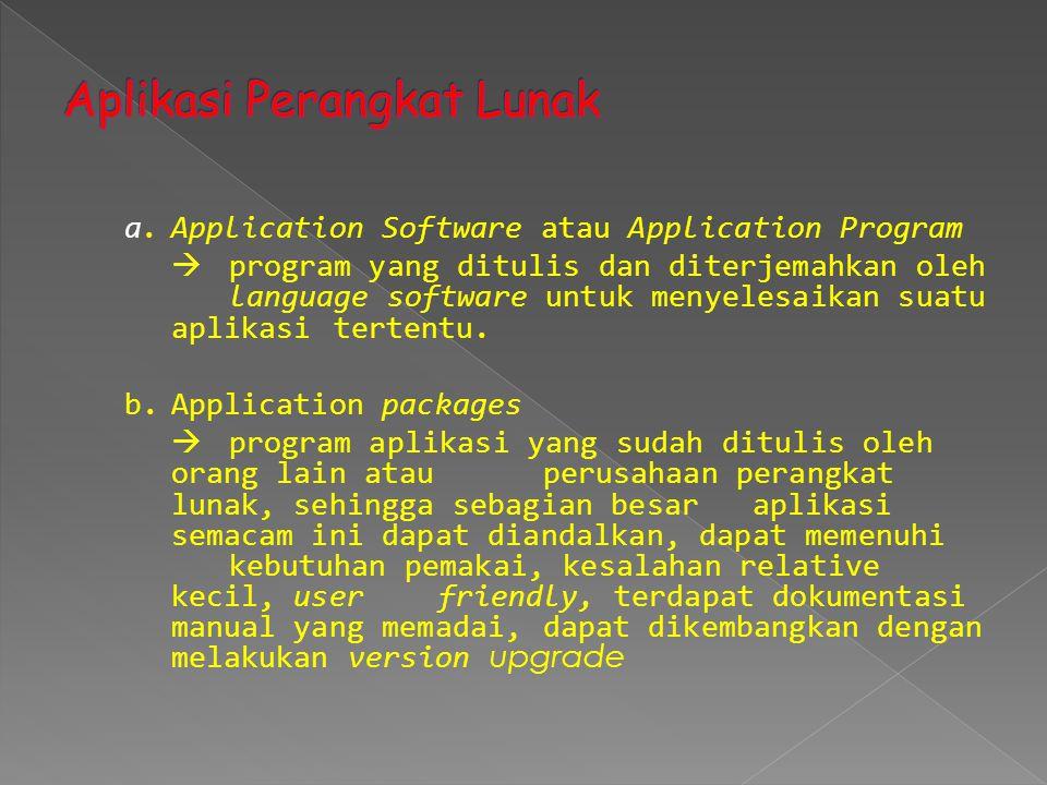 Aplikasi Perangkat Lunak