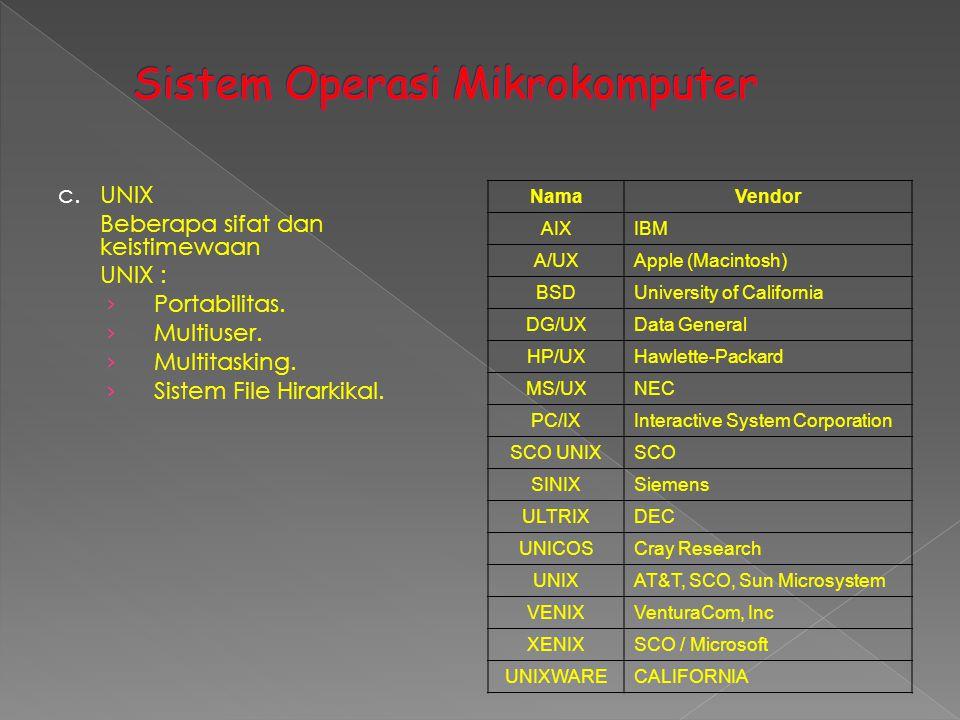 Sistem Operasi Mikrokomputer
