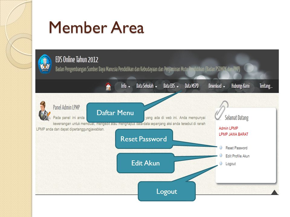 Member Area Daftar Menu Reset Password Edit Akun Logout