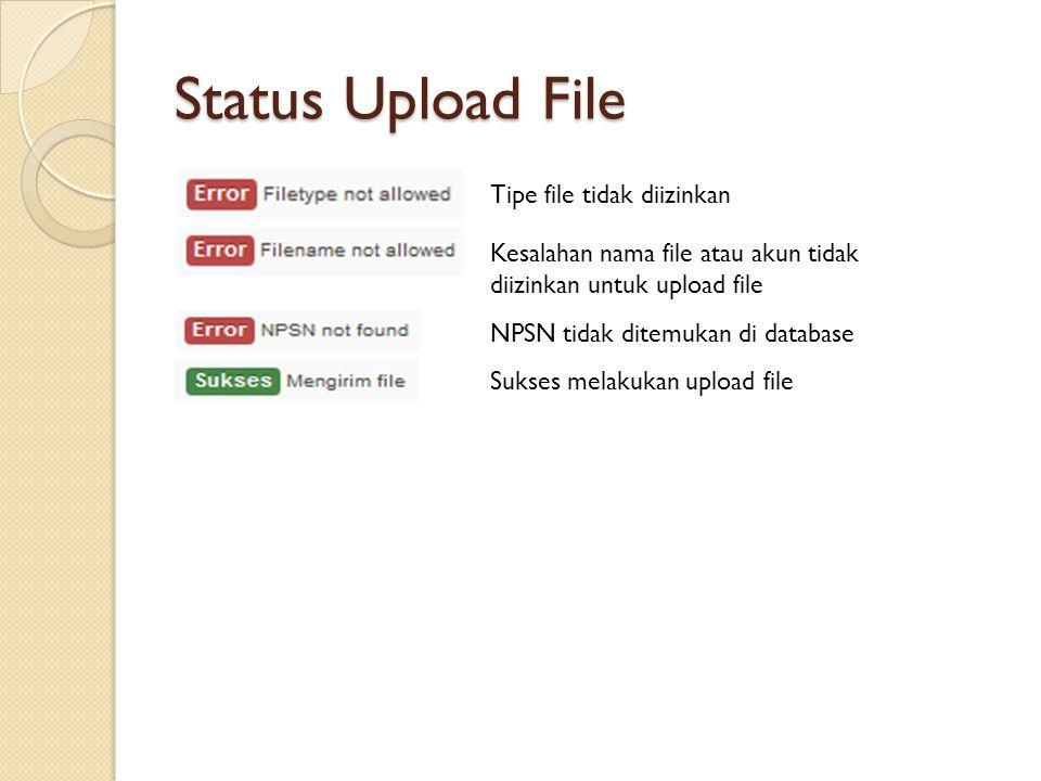 Status Upload File Tipe file tidak diizinkan