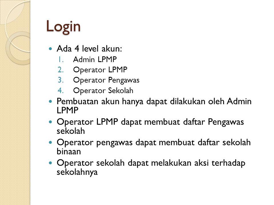 Login Ada 4 level akun: Admin LPMP. Operator LPMP. Operator Pengawas. Operator Sekolah. Pembuatan akun hanya dapat dilakukan oleh Admin LPMP.