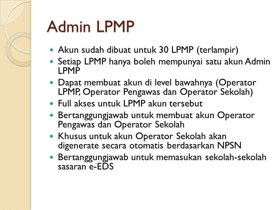 Admin LPMP Akun sudah dibuat untuk 30 LPMP (terlampir)