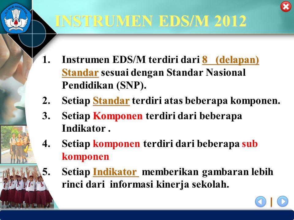 INSTRUMEN EDS/M 2012 Instrumen EDS/M terdiri dari 8 (delapan) Standar sesuai dengan Standar Nasional Pendidikan (SNP).