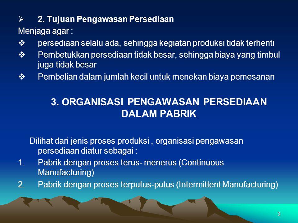 3. ORGANISASI PENGAWASAN PERSEDIAAN DALAM PABRIK