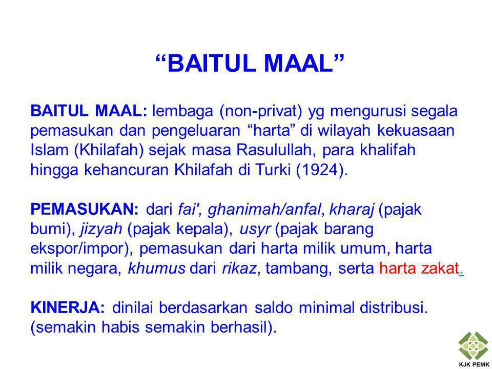 BAITUL MAAL