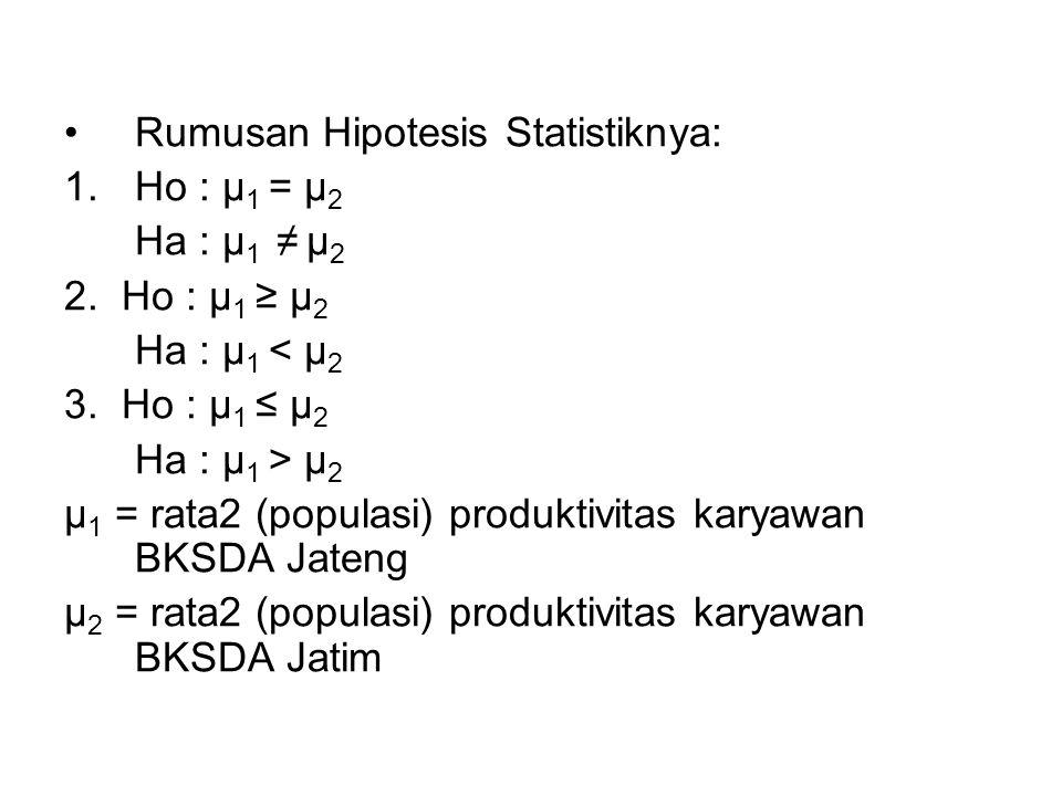 Rumusan Hipotesis Statistiknya: