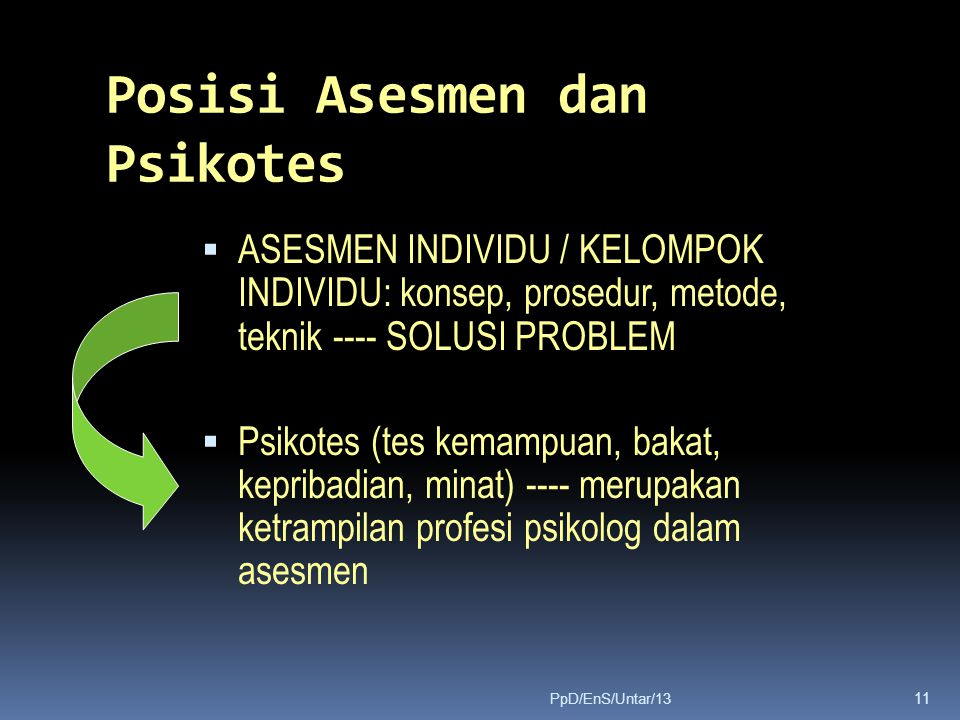 Posisi Asesmen dan Psikotes