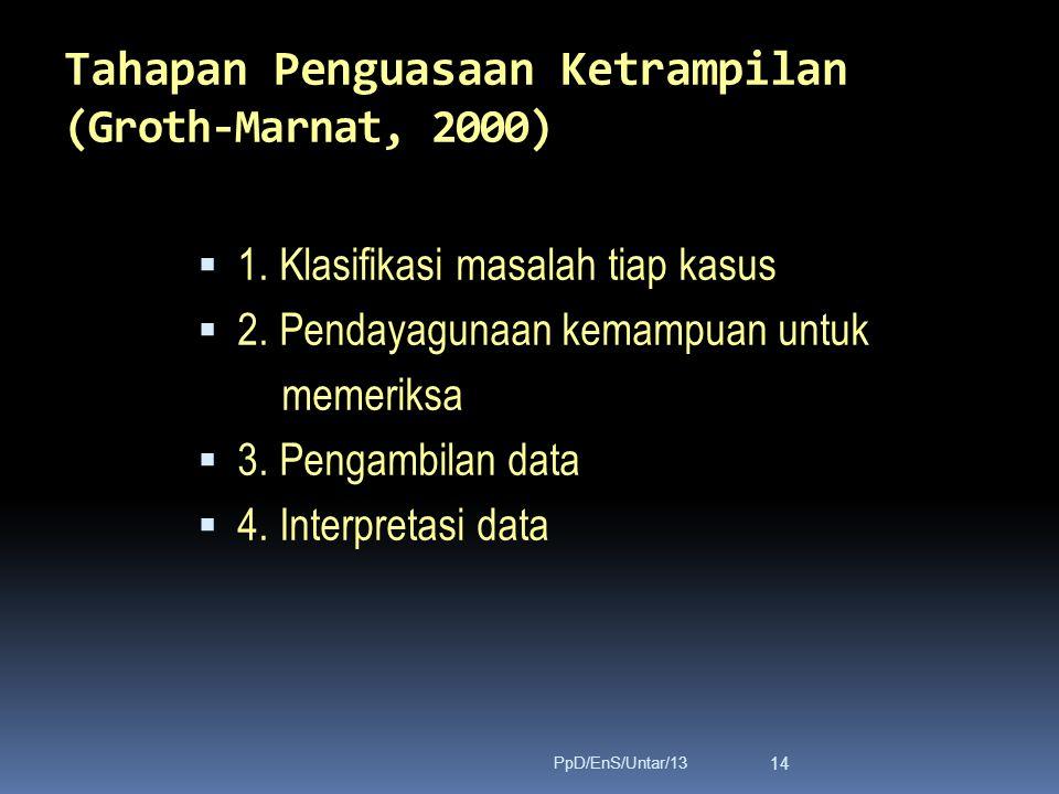 Tahapan Penguasaan Ketrampilan (Groth-Marnat, 2000)