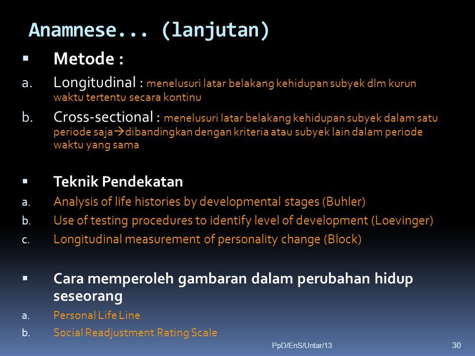 Anamnese... (lanjutan) Metode :