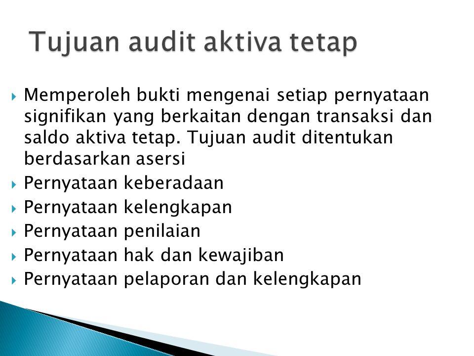 Tujuan audit aktiva tetap