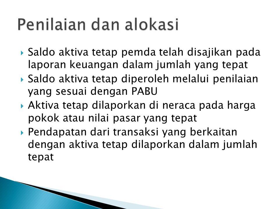 Penilaian dan alokasi Saldo aktiva tetap pemda telah disajikan pada laporan keuangan dalam jumlah yang tepat.