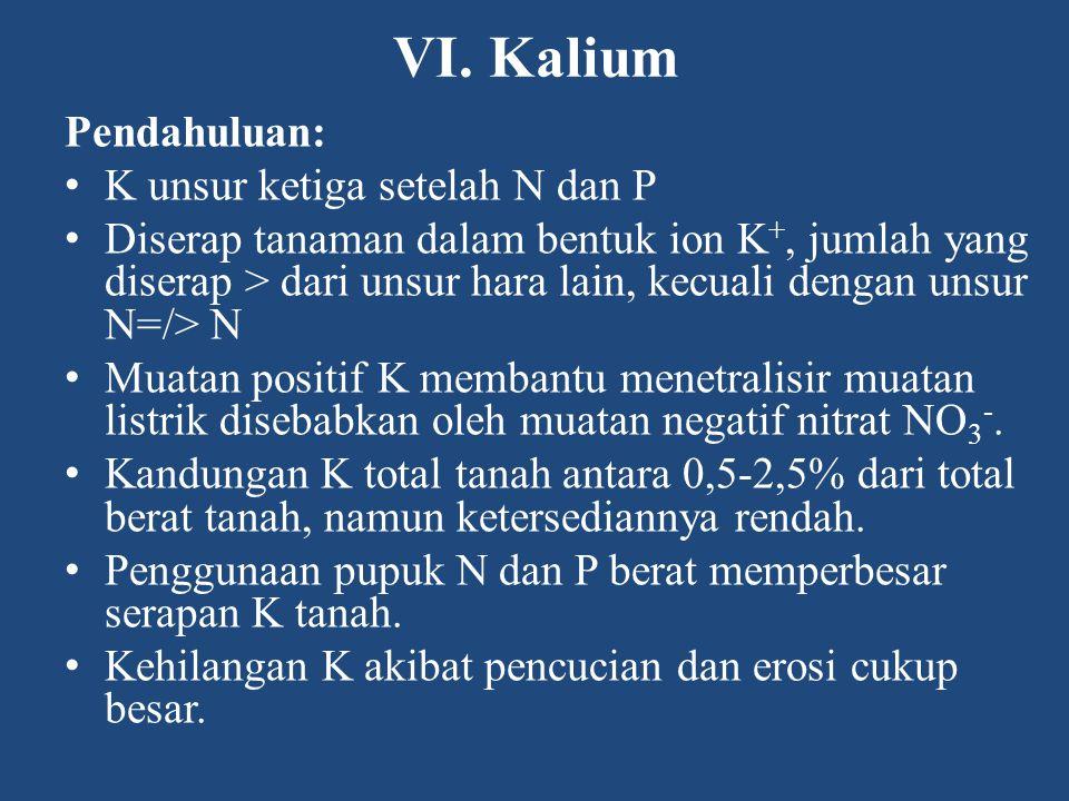 VI. Kalium Pendahuluan: K unsur ketiga setelah N dan P