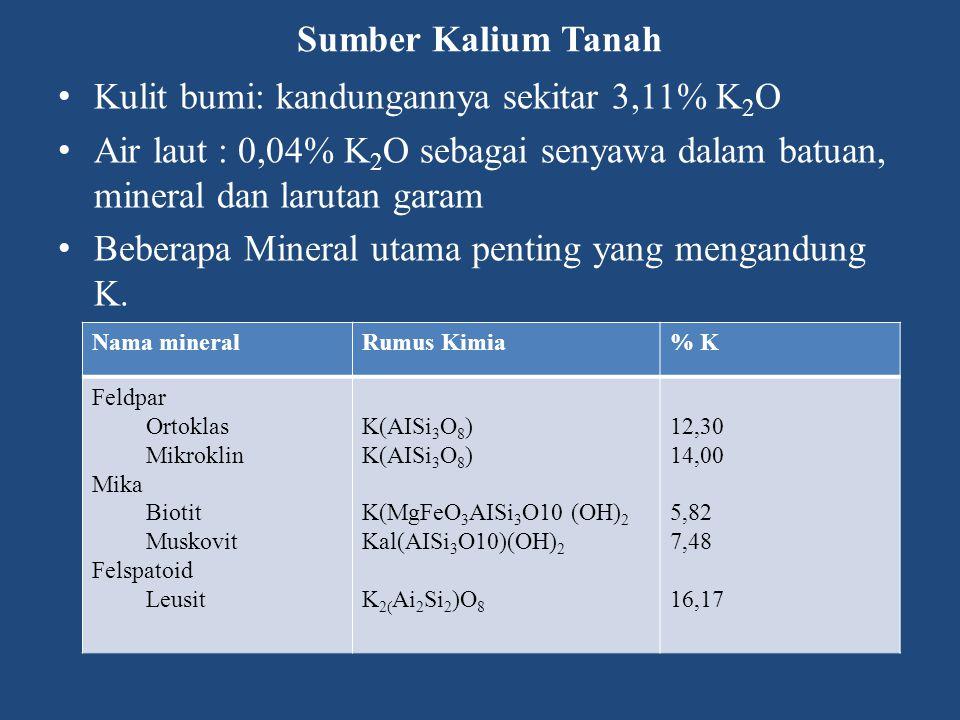 Kulit bumi: kandungannya sekitar 3,11% K2O