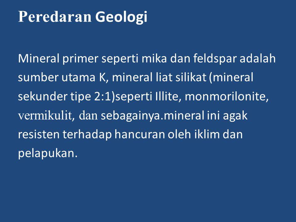 Peredaran Geologi